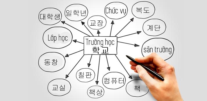Bật-mí-cách-học-từ-mới-tiếng-Hàn-Hán-Hàn-dễ-thuộc.-2